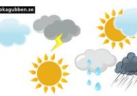 Tips om bra sajter om vädret, orkaner, stormar, vulkaner och extremt väder! Vulkaner, vulkanutbrott, vulkanaska och flygtrafik.